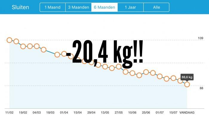 weight watchers app afvallen