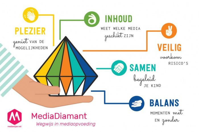 MediaDiamant media ukkie dagen